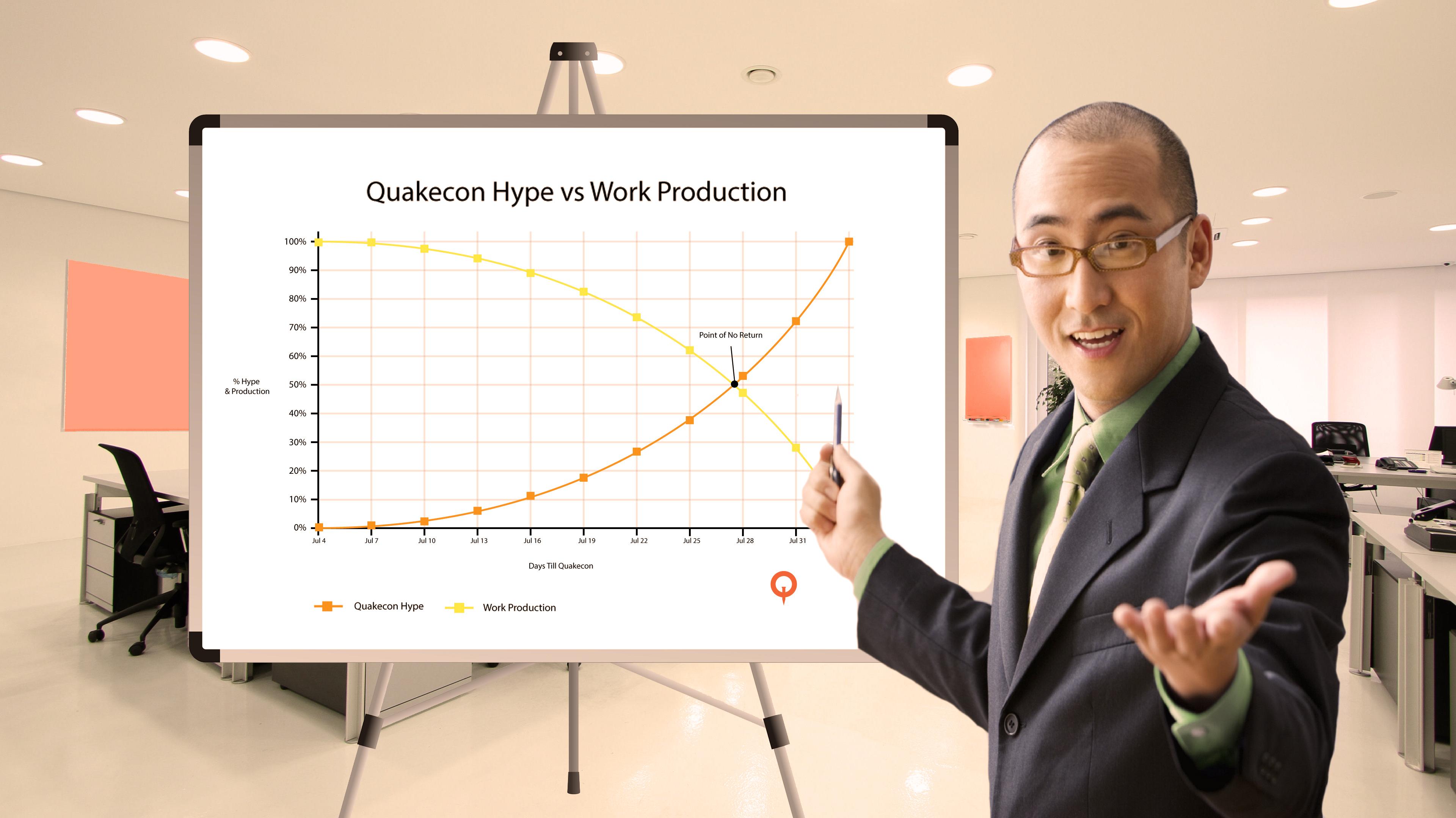 Quakecon Hype2