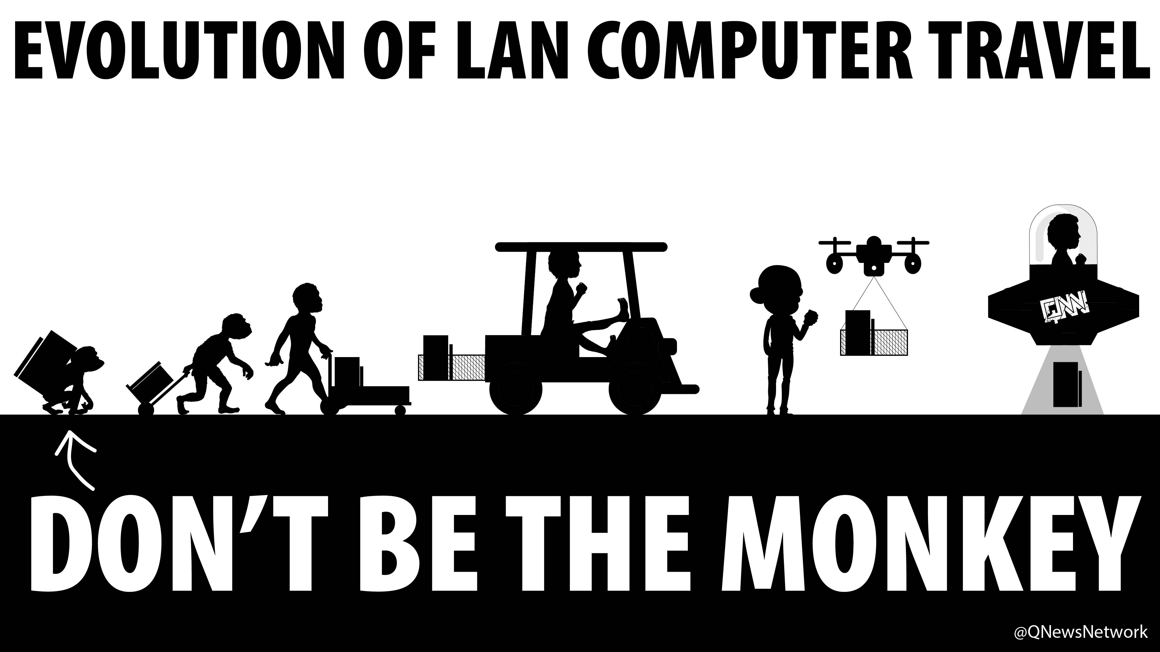 Evolution of LAN Travel-01